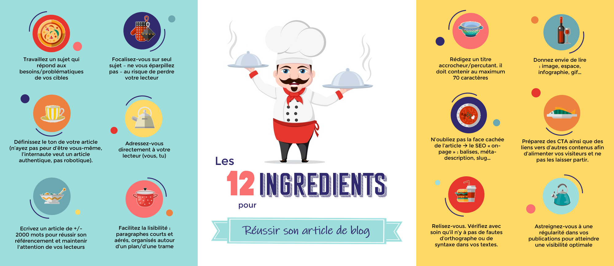 12 astuces pour réussir votre article de blog - Agence FPC-1