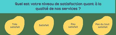 Score de satisfaction client - Agence FPC